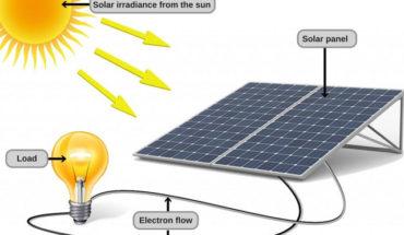 NYC solar power